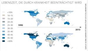 Lebenszeit, die durch Krankheit beeinträchtigt wird (Entwicklung weltweit)